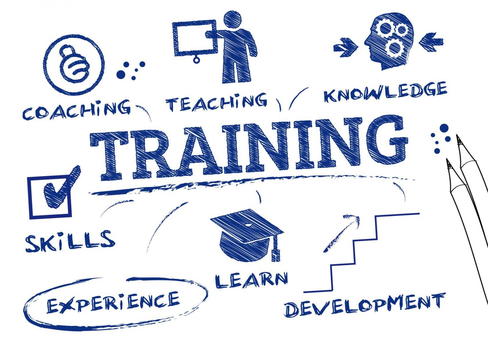Image result for employee training