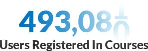 Number of registered users